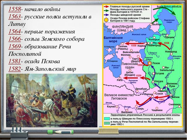 1558- начало войны 1563- русские полки вступили в Литву 1564- первые поражени...