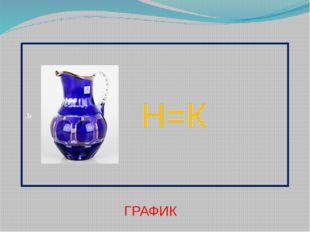 ,Б Н=К ГРАФИК
