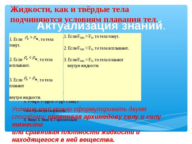 Актуализация знаний. Жидкости, как и твёрдые тела подчиняются условиям плаван...