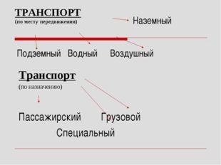 ТРАНСПОРТ (по месту передвижения) Подземный Водный Воздушный Наземный Транспо