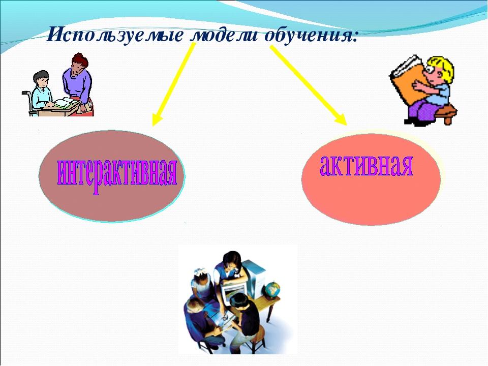 Используемые модели обучения: