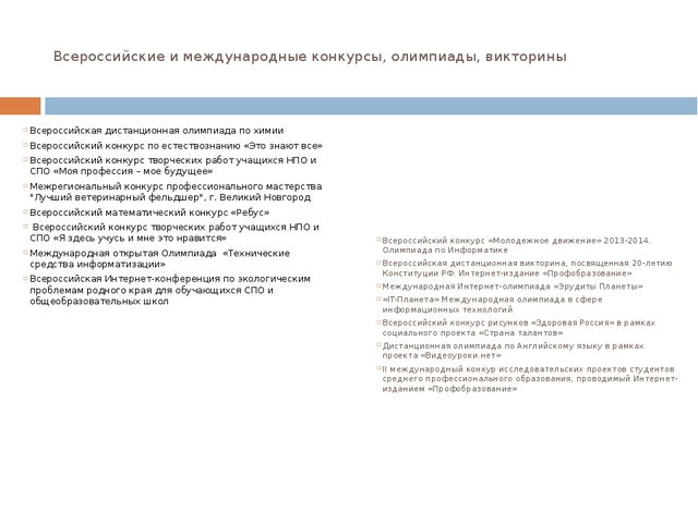 Всероссийские и международные конкурсы, олимпиады, викторины Всероссийская ди...