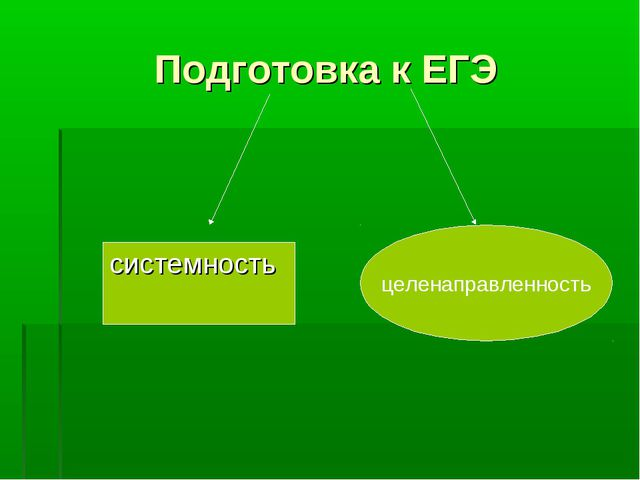 Подготовка к ЕГЭ целенаправленность системность