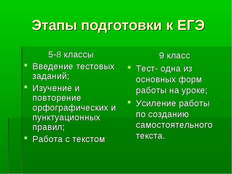 Этапы подготовки к ЕГЭ 5-8 классы Введение тестовых заданий; Изучение и повто...