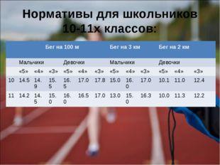 Нормативы для школьников 10-11х классов: Прыжок в длину с разбегаПрыжок в дл