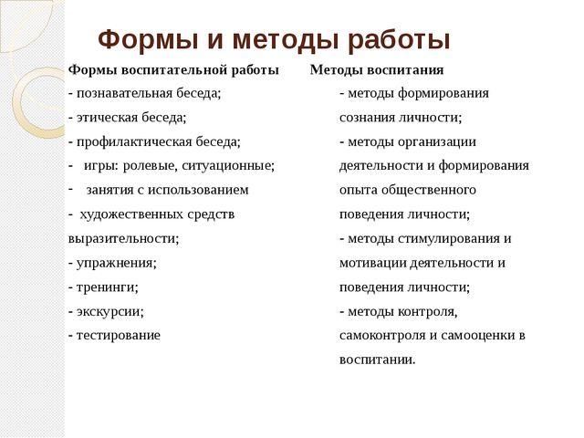 Формы и методы работы Формы воспитательной работы Методы воспитания -познават...