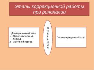Этапы коррекционной работы при ринолалии О П Е Р А Ц И Я Дооперационный этап: