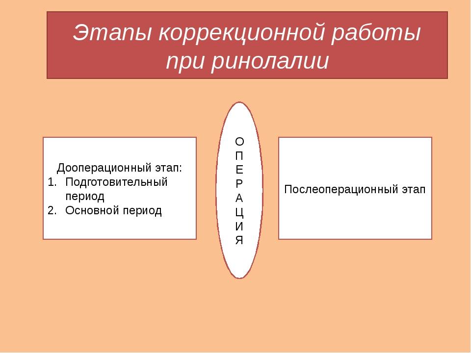 Этапы коррекционной работы при ринолалии О П Е Р А Ц И Я Дооперационный этап:...