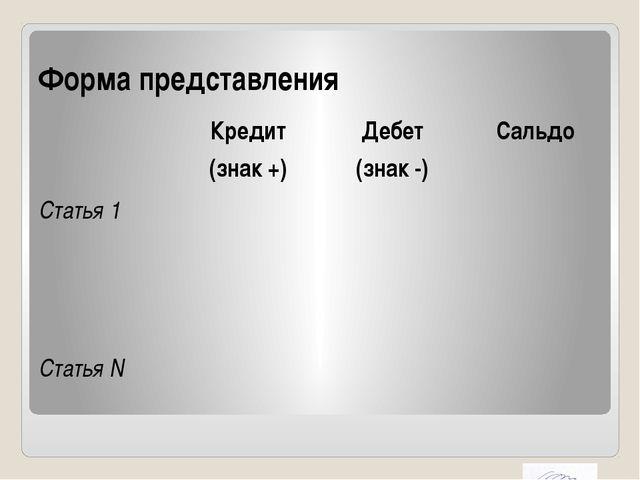 Форма представления Кредит (знак +) Дебет (знак -) Сальдо Статья 1 СтатьяN
