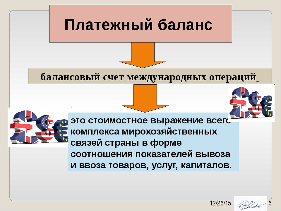 Платежный баланс балансовый счет международных операций это стоимостное выраж...