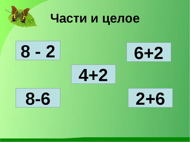 8 - 2 4+2 6+2 Части и целое 8-6 2+6