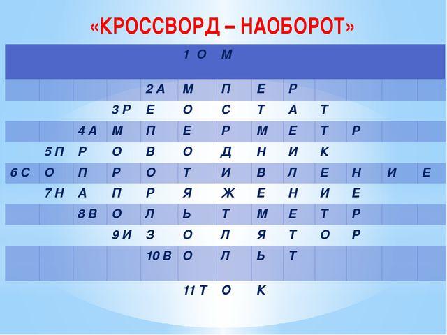 «КРОССВОРД – НАОБОРОТ» 1 О М 2 А М П Е Р 3 Р Е О С Т А Т 4 А М П Е Р М Е Т Р...
