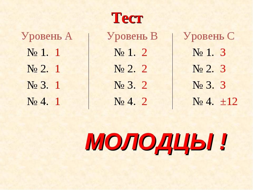 Тест Уровень А Уровень В Уровень С № 1. 1 № 1. 2 № 1. 3 № 2. 1 № 2. 2 № 2. 3...