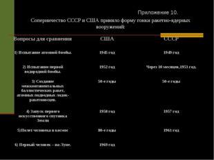 Соперничество СССР и США приняло форму гонки ракетно-ядерных вооружений: Прил