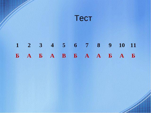 Тест 1234567891011 БАБАВБААБАБ