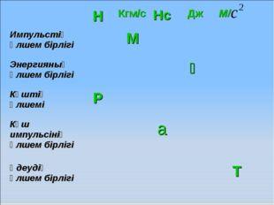 НКгм/сНсДжМ/ Импульстің өлшем бірлігіМ Энергияның өлшем бірлігі