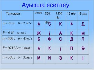 і К З И М m=500 г Ә П і К А F=20 Н ∆t=1 мин Л Д С Ф Б m=400 г М Қ А і Ж F= 6