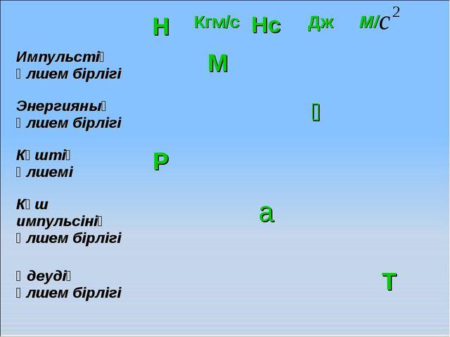 НКгм/сНсДжМ/ Импульстің өлшем бірлігіМ Энергияның өлшем бірлігі...