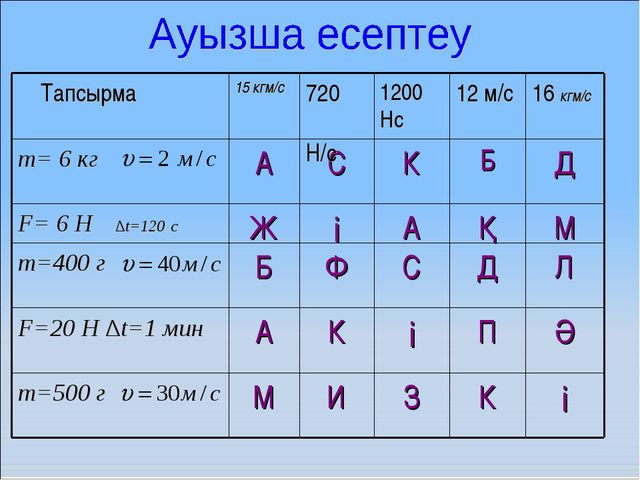 і К З И М m=500 г Ә П і К А F=20 Н ∆t=1 мин Л Д С Ф Б m=400 г М Қ А і Ж F= 6...