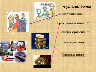Функции денег Мера стоимости Средство обращения Мировые деньги Средство накоп