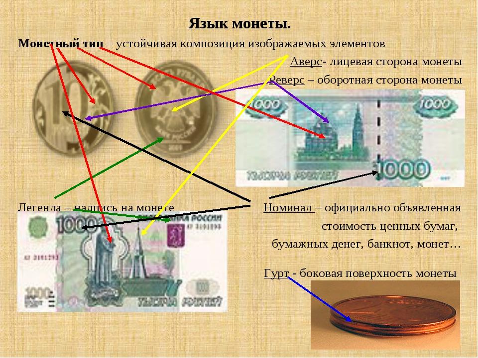 * Язык монеты. Монетный тип – устойчивая композиция изображаемых элементов Ав...