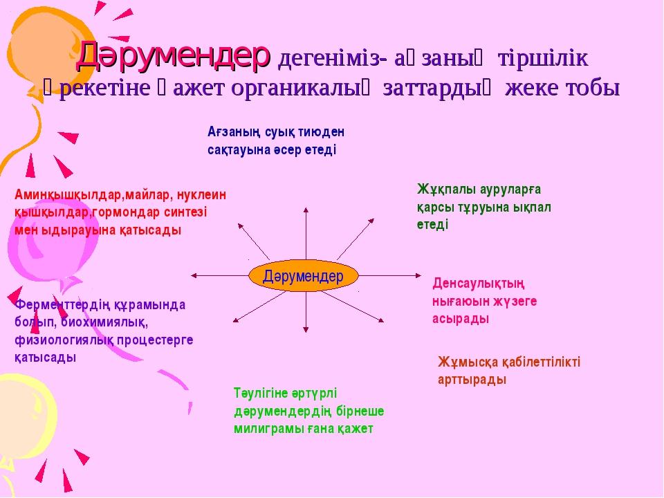 Дәрумендер дегеніміз- ағзаның тіршілік әрекетіне қажет органикалық заттардың...