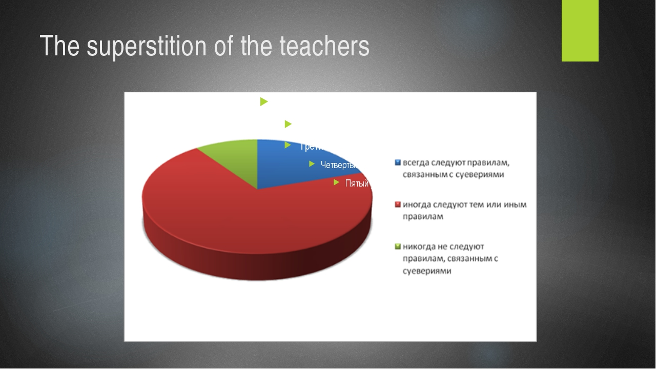 The superstition of the teachers