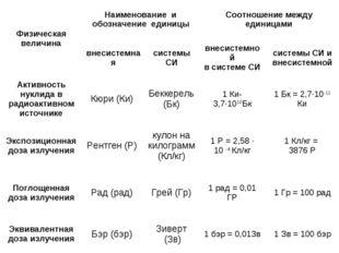 Физическая величинаНаименование и обозначение единицыСоотношение между един