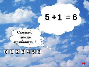 Сколько нужно прибавить ? 4 2 3 1 5 6 0 6 + = 10 4