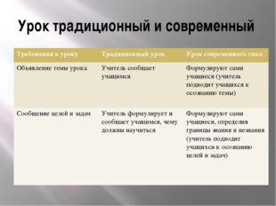 Урок традиционный и современный Требования к уроку Традиционный урок Урок сов
