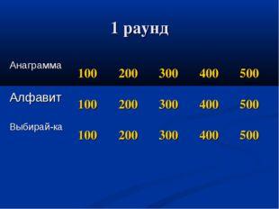 1 раунд Анаграмма100200300400500 Алфавит100200300400500 Выбирай-ка