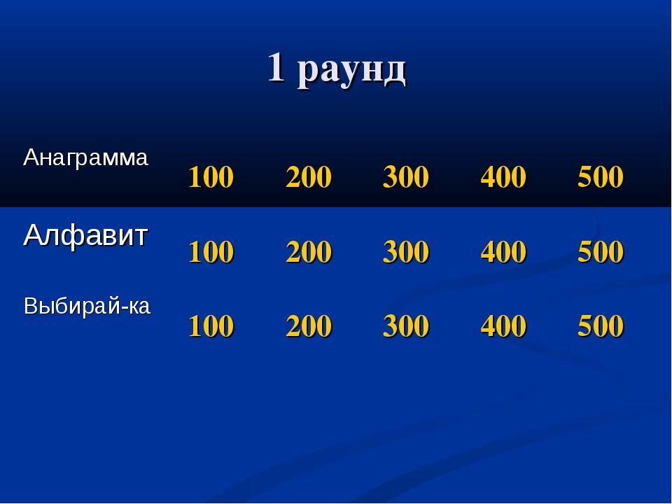 1 раунд Анаграмма100200300400500 Алфавит100200300400500 Выбирай-ка...