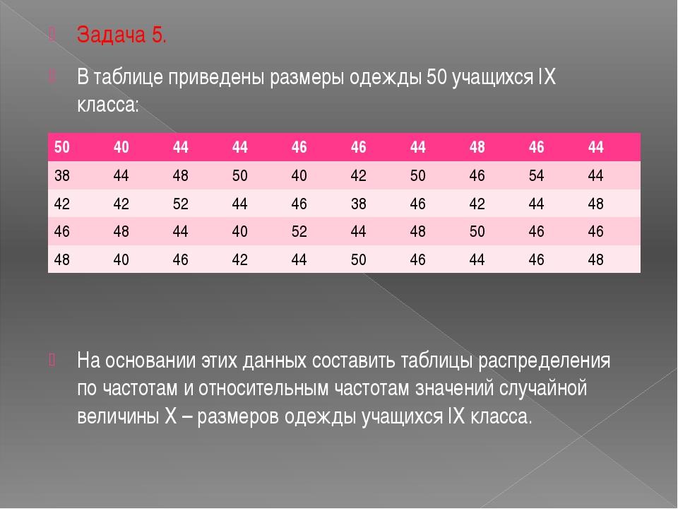 Задача 5. В таблице приведены размеры одежды 50 учащихся IX класса: На основ...