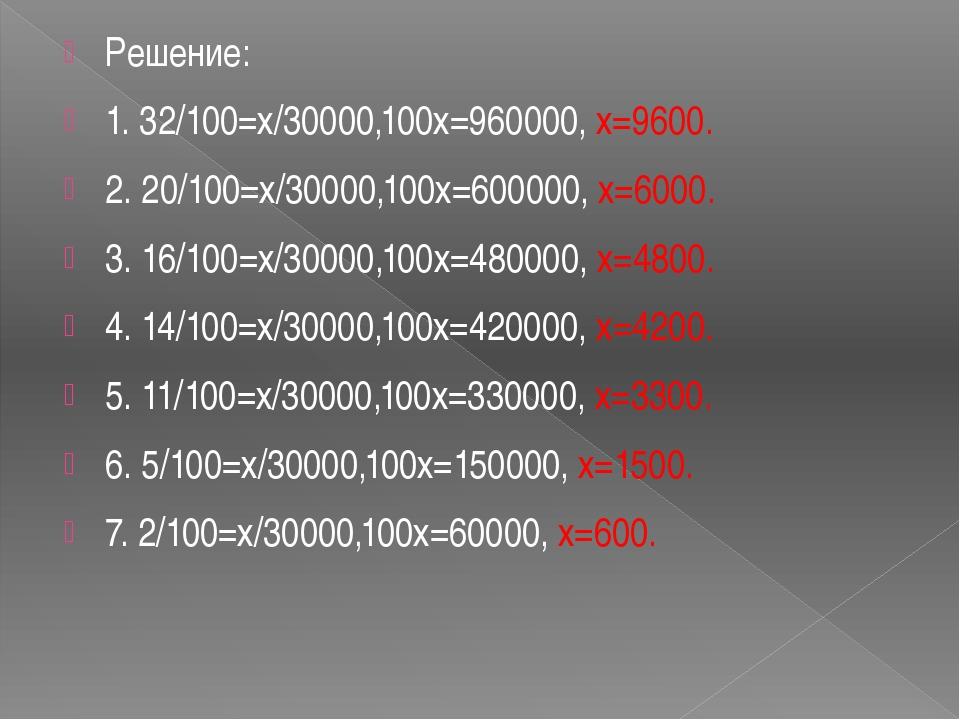Решение: 1. 32/100=х/30000,100х=960000, х=9600. 2. 20/100=х/30000,100х=60000...