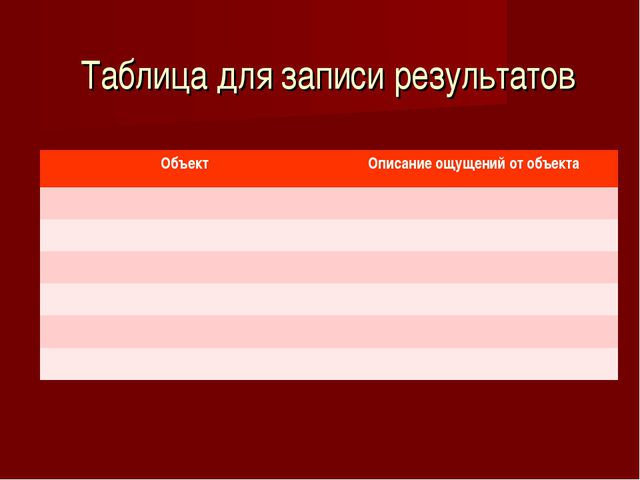 Таблица для записи результатов ОбъектОписание ощущений от объекта