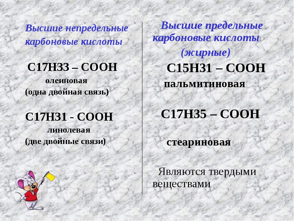 Высшие непредельные карбоновые кислоты С17Н33 – СООН олеиновая (одна двойная...
