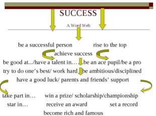 SUCCESS A Word Web be a successful person rise to the top achieve success be