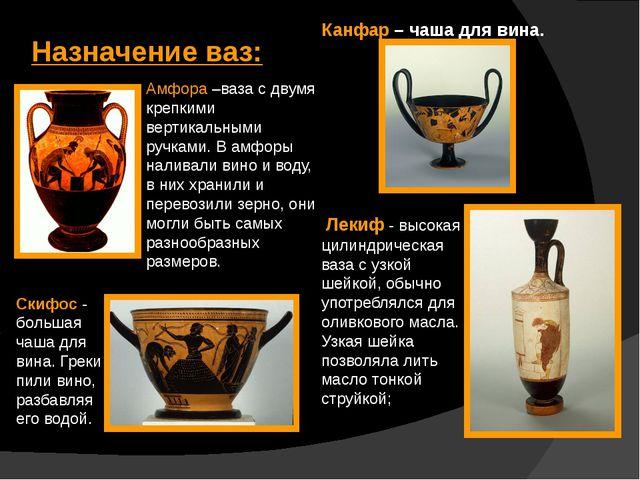 Назначение ваз: Амфора –ваза с двумя крепкими вертикальными ручками. В амфоры...