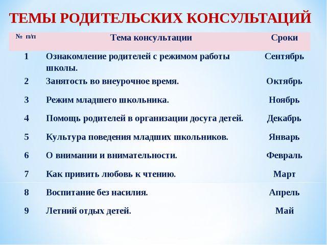 ТЕМЫ РОДИТЕЛЬСКИХ КОНСУЛЬТАЦИЙ № п/пТема консультацииСроки 1Ознакомление...