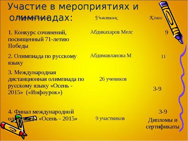 Участие в мероприятиях и олимпиадах: Мероприятия Участник Класс 1. Конкурс...