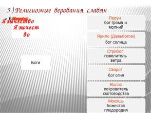 5.) Религиозные верования славян