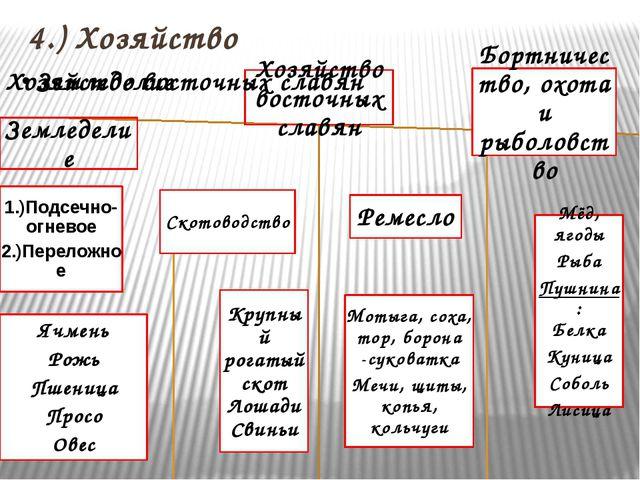 4.) Хозяйство