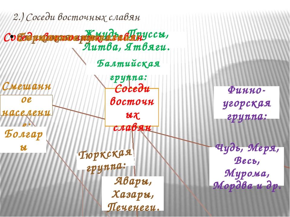 2.) Соседи восточных славян