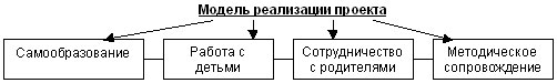 http://festival.1september.ru/articles/514345/img1.jpg