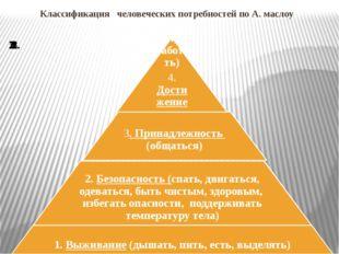 Классификация человеческих потребностей по А. маслоу