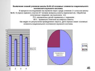 Справились с заданием Выявление знаний учеников школы №46 об основных элемент