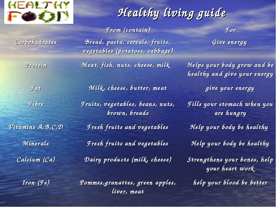 Healthy living guide From (contain)For CarbohydratesBread, pasta, cereals,...