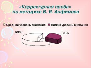 «Корректурная проба» по методике В. Я. Анфимова