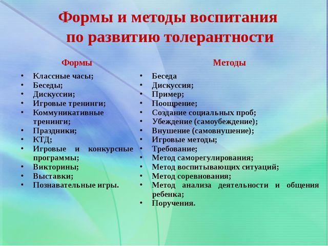 Формы и методы воспитания по развитию толерантности Формы Методы Классные час...