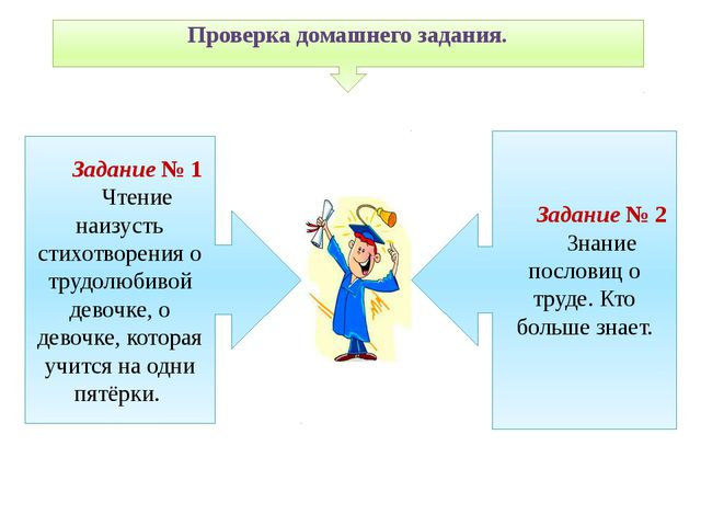 Проверка домашнего задания. Задание № 1 Чтение наизусть стихотворения о трудо...